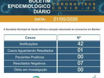 Boletim Epidemiológico do coronavírus em 21/05/20
