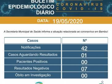 Boletim Epidemiológico do coronavírus em 19/05/20