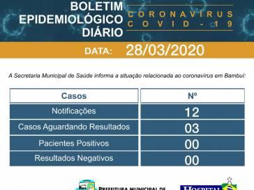 Secretaria Municipal de Saúde divulga boletim informativo do coronavírus
