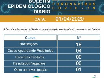 Secretaria de Saúde divulga novo boletim do coronavírus