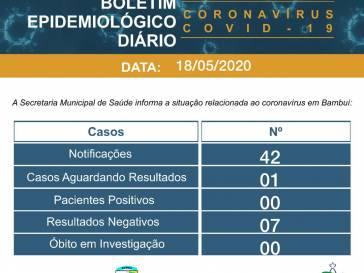 Boletim Epidemiológico do coronavírus em 18/05/20