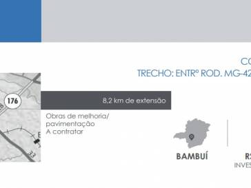 Estado inclui Anel Rodoviário de Bambuí em catálogo de obras