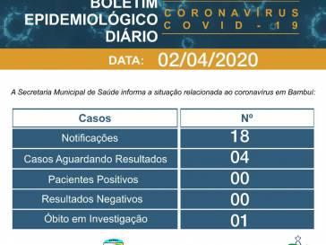 Boletim Informativo Coronavírus 02/04/20